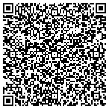 QR-код с контактной информацией организации НЕВСКИЙ ДОМ ПП, ООО