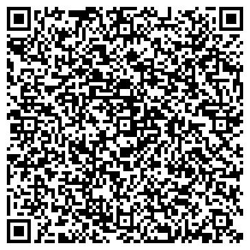 QR-код с контактной информацией организации АБЛОК, ООО