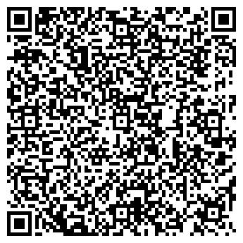 QR-код с контактной информацией организации ITM ST.PETERSBURG