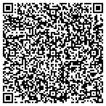 QR-код с контактной информацией организации КЛУБ ВЫПУСКНИКОВ СПБГПУ