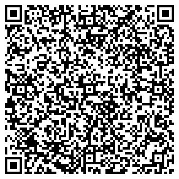 QR-код с контактной информацией организации КИРОВСКИЙ РАЙОН № 36