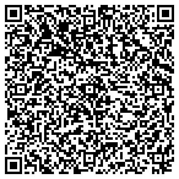 QR-код с контактной информацией организации МЕТРОПОЛИТЕНА ПОЛИКЛИНИКА