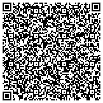 QR-код с контактной информацией организации НАУЧНО-ПРАКТИЧЕСКИЙ ЦЕНТР ИНТЕРВЕНЦИОННОЙ КАРДИОАНГИОЛОГИИ