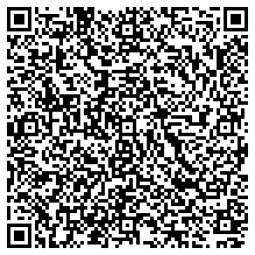 QR-код с контактной информацией организации ПЕТРОМЕД ОПТИМА, ООО