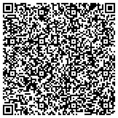QR-код с контактной информацией организации ТЕРРИТОРИАЛЬНЫЙ ПУНКТ № 25 ОТДЕЛА УФМС РОССИИ ПО СПБ И ЛО