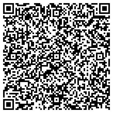 QR-код с контактной информацией организации КИРОВСКИЙ РАЙОН МО АВТОВО