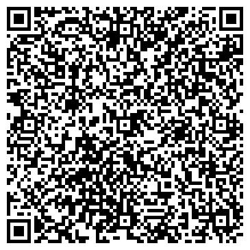 QR-код с контактной информацией организации ПЕТРОГРАД ЦЕНТР СОДЕЙСТВИЯ БИЗНЕСУ