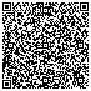 QR-код с контактной информацией организации НОРВЕЖСКИЙ МЕДИЦИНСКИЙ ЦЕНТР, ООО