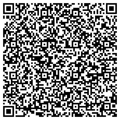 QR-код с контактной информацией организации Первая Банкетная Компания