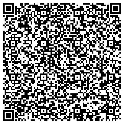 QR-код с контактной информацией организации РОДИТЕЛЬСКИЙ СОВЕТ