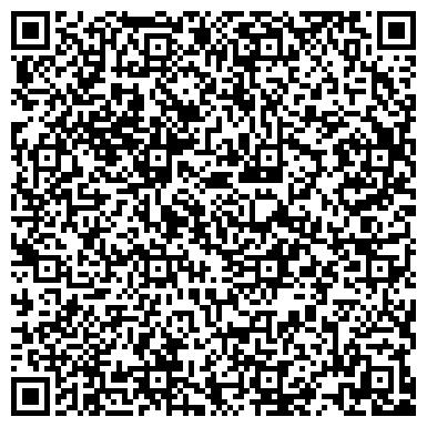QR-код с контактной информацией организации Центр красоты и здоровья Фиджи