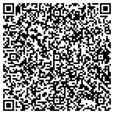 QR-код с контактной информацией организации ИПРИС КОПИЦЕНТР