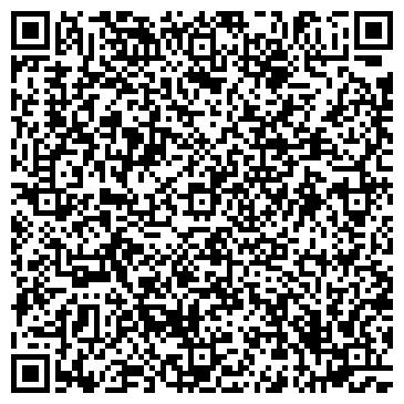 QR-код с контактной информацией организации АГРОРЕСУРС СЕВЕРО-ЗАПАД