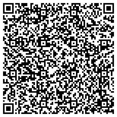 QR-код с контактной информацией организации МАЯКОВСКОГО В. В. ДОМ КУЛЬТУРЫ (МУНИЦИПАЛЬНОЕ УЧРЕЖДЕНИЕ)