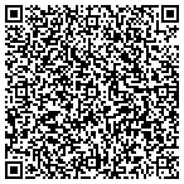 QR-код с контактной информацией организации НИИЭФА-ЭНЕРГО, ООО