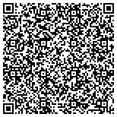 QR-код с контактной информацией организации НИИ РАСТЕНИЕВОДСТВА ИМ. Н. И. ВАВИЛОВА ОБЩЕЖИТИЕ