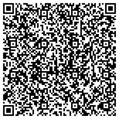 """QR-код с контактной информацией организации ООО """"Этна - Инструмент"""""""