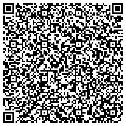 QR-код с контактной информацией организации ИЖОРСКОГО ПОЛИТЕХНИЧЕСКОГО ПРОФЕССИОНАЛЬНОГО ЛИЦЕЯ БАССЕЙН