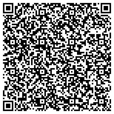 QR-код с контактной информацией организации КРАСНОГВАРДЕЙСКОГО РАЙОНА ВОЕННЫЙ КОМИССАРИАТ
