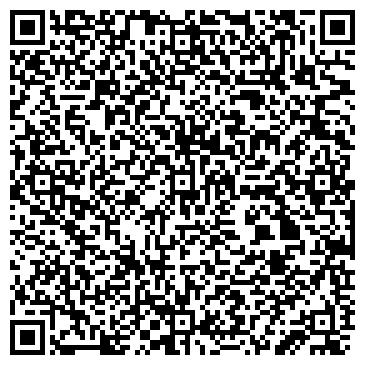 QR-код с контактной информацией организации КРАСНОГВАРДЕЙСКИЙ РАЙОН МО ПОРОХОВЫЕ