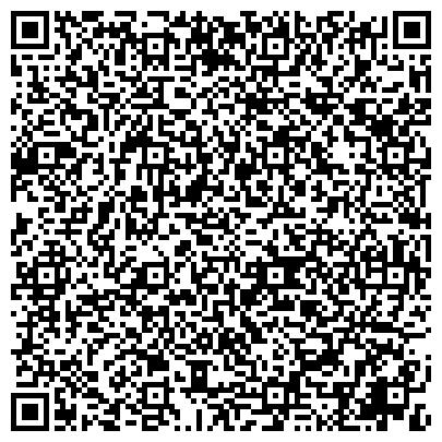 QR-код с контактной информацией организации Молодёжная консультация «Охта»