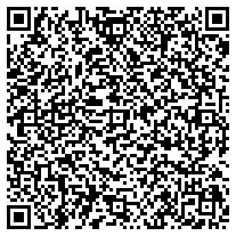 QR-код с контактной информацией организации НЕВА-ФАРМ