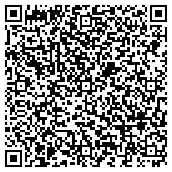 QR-код с контактной информацией организации НЕВСКАЯ АПТЕКА, ООО