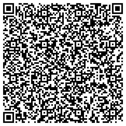 QR-код с контактной информацией организации КРАСНОГВАРДЕЙСКИЙ РАЙОН АВАРИЙНО-ДИСПЕТЧЕРСКАЯ СЛУЖБА ЖКС № 1 ЭУ № 1