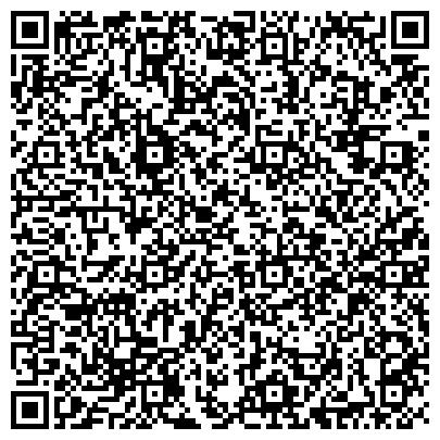 QR-код с контактной информацией организации КРАСНОГВАРДЕЙСКИЙ РАЙОН АВАРИЙНО-ДИСПЕТЧЕРСКАЯ СЛУЖБА ЖКС № 2 ЭУ № 1