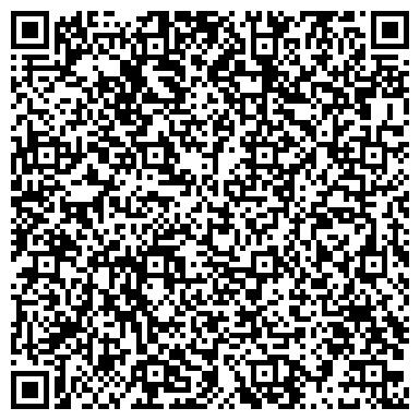 QR-код с контактной информацией организации НЕВА-ТЕХНОГЕН ПРОИЗВОДСТВЕННАЯ ФИРМА