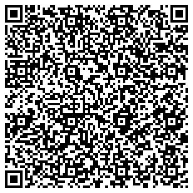 QR-код с контактной информацией организации КУРМЕТ НЕГОСУДАРСТВЕННЫЙ ОТКРЫТЫЙ НАКОПИТЕЛЬНЫЙ ПЕНСИОННЫЙ ФОНД ЗАО