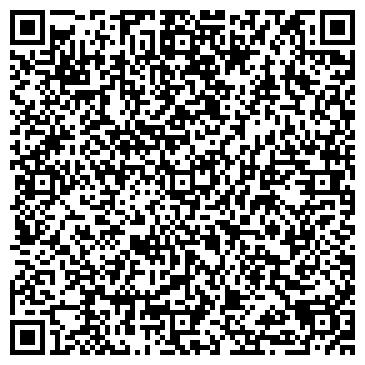 QR-код с контактной информацией организации ГЕРМЕС-АГРО СПБ ТД, ООО