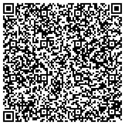 QR-код с контактной информацией организации НАУЧНО-ИССЛЕДОВАТЕЛЬСКИЙ КОЖНО-ВЕНЕРОЛОГИЧЕСКИЙ ИНСТИТУТ