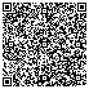 QR-код с контактной информацией организации АСТРА, НПП