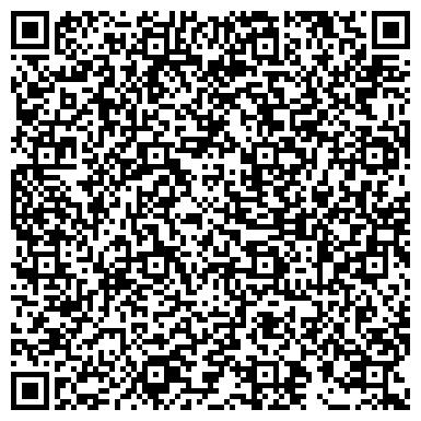 QR-код с контактной информацией организации НЭК НЕВА КОММУНИКАЦИОННЫЕ СИСТЕМЫ, ЗАО