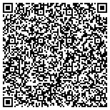 QR-код с контактной информацией организации НАУЧНЫЙ ЦЕНТР ПЕДИАТРИИ И ДЕТСКОЙ ХИРУРГИИ