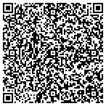 QR-код с контактной информацией организации НИССИН КОРПОРЕЙШН ПРЕДСТАВИТЕЛЬСТВО В РК