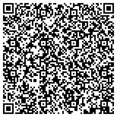 QR-код с контактной информацией организации НАЦИОНАЛЬНЫЙ ЭКОЛОГИЧЕСКИЙ ПРОЕКТ, ЗАО