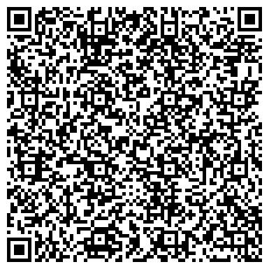 QR-код с контактной информацией организации МАЛООХТИНСКИЙ ПРОФЕССИОНАЛЬНЫЙ ЛИЦЕЙ
