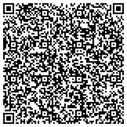 QR-код с контактной информацией организации ПРОБИРНАЯ ПАЛАТА ФИЛИАЛ ОАО НАЦИОНАЛЬНЫЙ ЦЕНТР ЭКСПЕРТИЗЫ И СЕРТИФИКАЦИИ