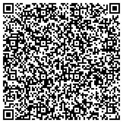 QR-код с контактной информацией организации Институт маркетинга РИМА
