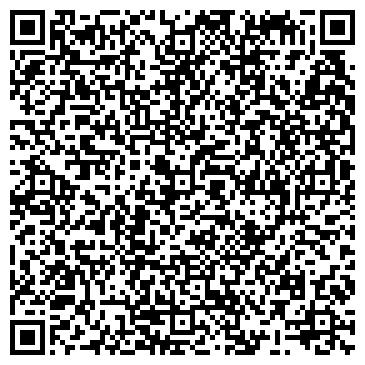 QR-код с контактной информацией организации СЕРТИФИКАЦИОННЫЙ ИСПЫТАТЕЛЬНЫЙ ЦЕНТР НП