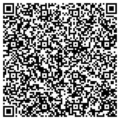 QR-код с контактной информацией организации АРБАТ-НЕВСКИЙ