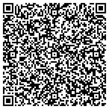 QR-код с контактной информацией организации ПРОМЭНЕРГОСТРОЙ ПО, ЗАО