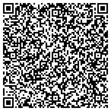 QR-код с контактной информацией организации ТЕХНИКА УПАК НЕВА