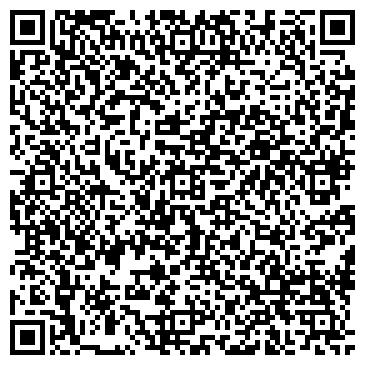 QR-код с контактной информацией организации ЗАО СПМ ИНСТРУМЕНТ