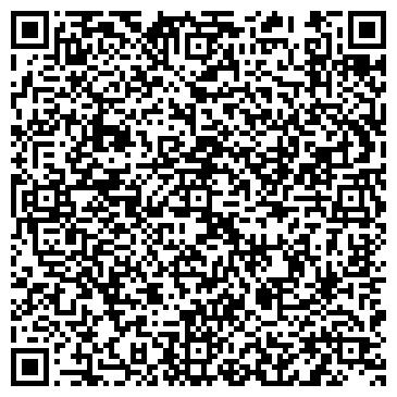 QR-код с контактной информацией организации SOFTSCRIBE INTERNATIONAL