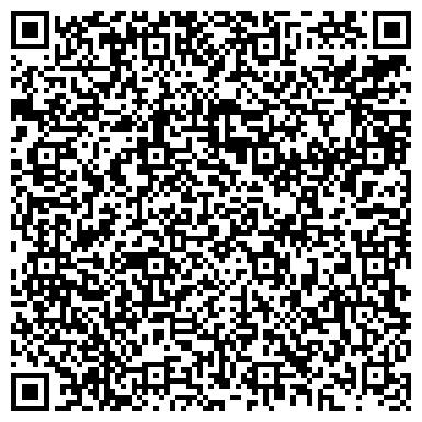 QR-код с контактной информацией организации MERCEDES-BENZ АВТОЗАПЧАСТИ