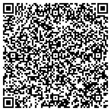 QR-код с контактной информацией организации ЧП ХАВРЕНКОВ