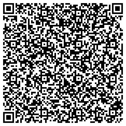 QR-код с контактной информацией организации ЭКОНОМИКИ И ПРАВА ИНСТИТУТ ФАКУЛЬТЕТ ПОВЫШЕНИЯ КВАЛИФИКАЦИИ